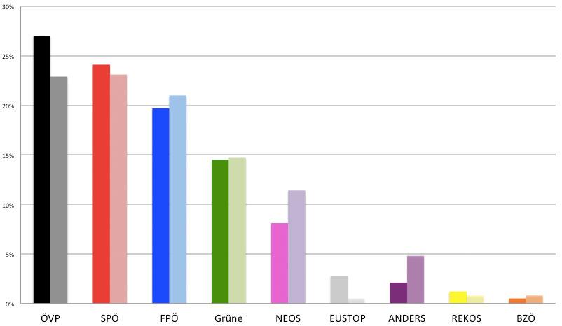 europawahl-2014-prozent