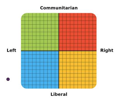 links-rechts