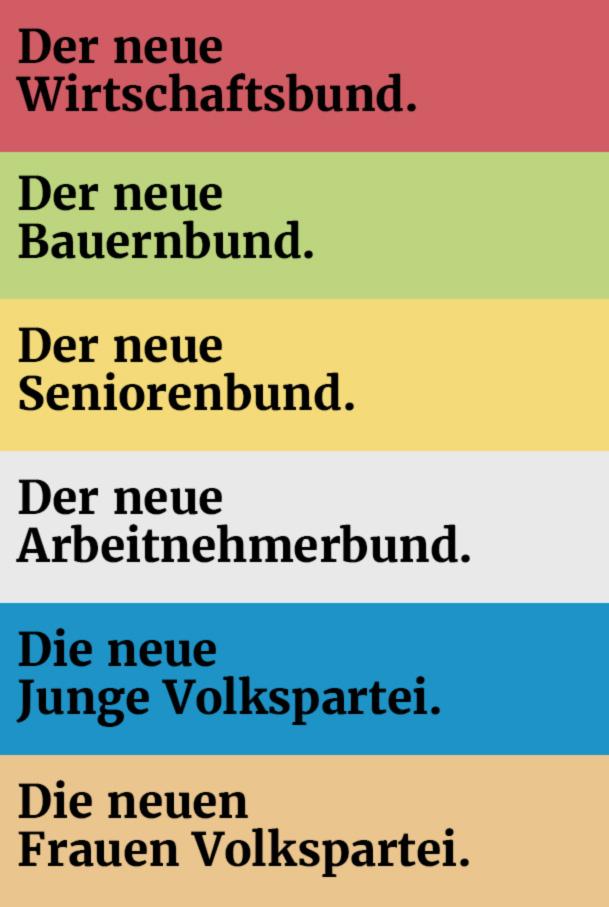 Die neuen Bünde der ÖVP